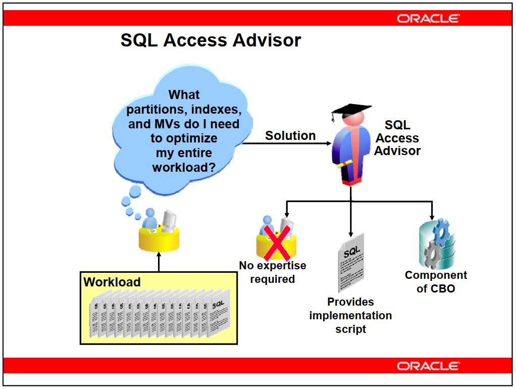 Oracle performance top sql scripts -1 | it tutorials.