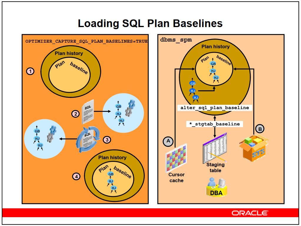 Oracle apex 4. 2. 4 tutorial (03 of 22) use sql workshop to create.